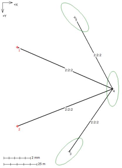 EasyNET - free station method