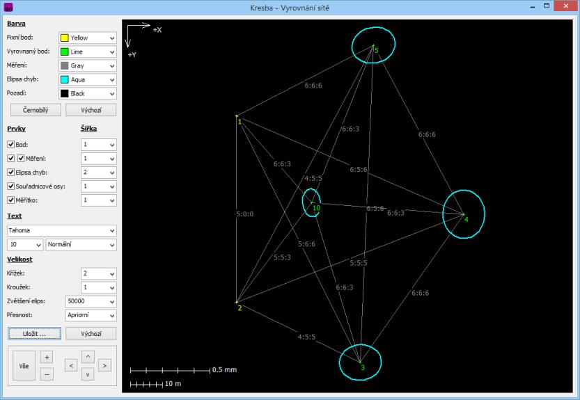 Obr. 13 Grafické znázornění vyrovnané geodetické sítě