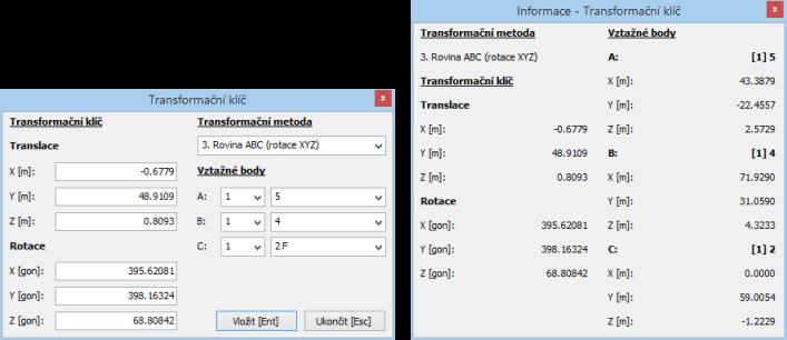 Obr. 3 Transformace pozorovaných bodů