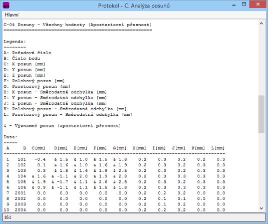 Obr. 8 Výpočetní protokol